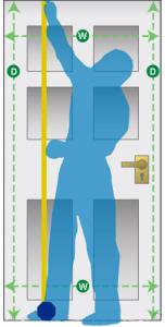 Kapı ölçüleri