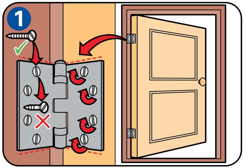 kapı menteşe ayarlaması