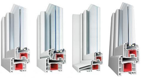 PVC profilleri