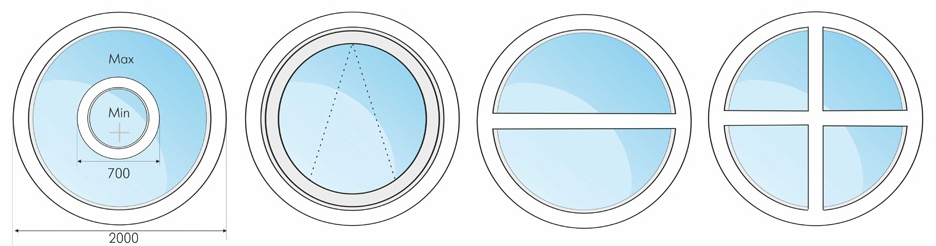 Yuvarlak pencere çeşitleri